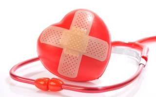Признаки инсульта и инфаркта у женщин
