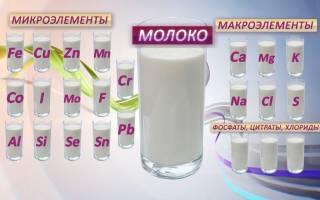 Молоко при гипертонии