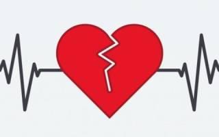 Аритмия сердца экстрасистолия лечение