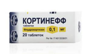 Лекарства от гипотонии список