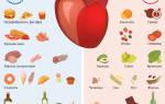 Диета при аритмии сердца для мужчин