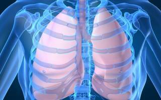 Дыхательные упражнения при легочной гипертензии